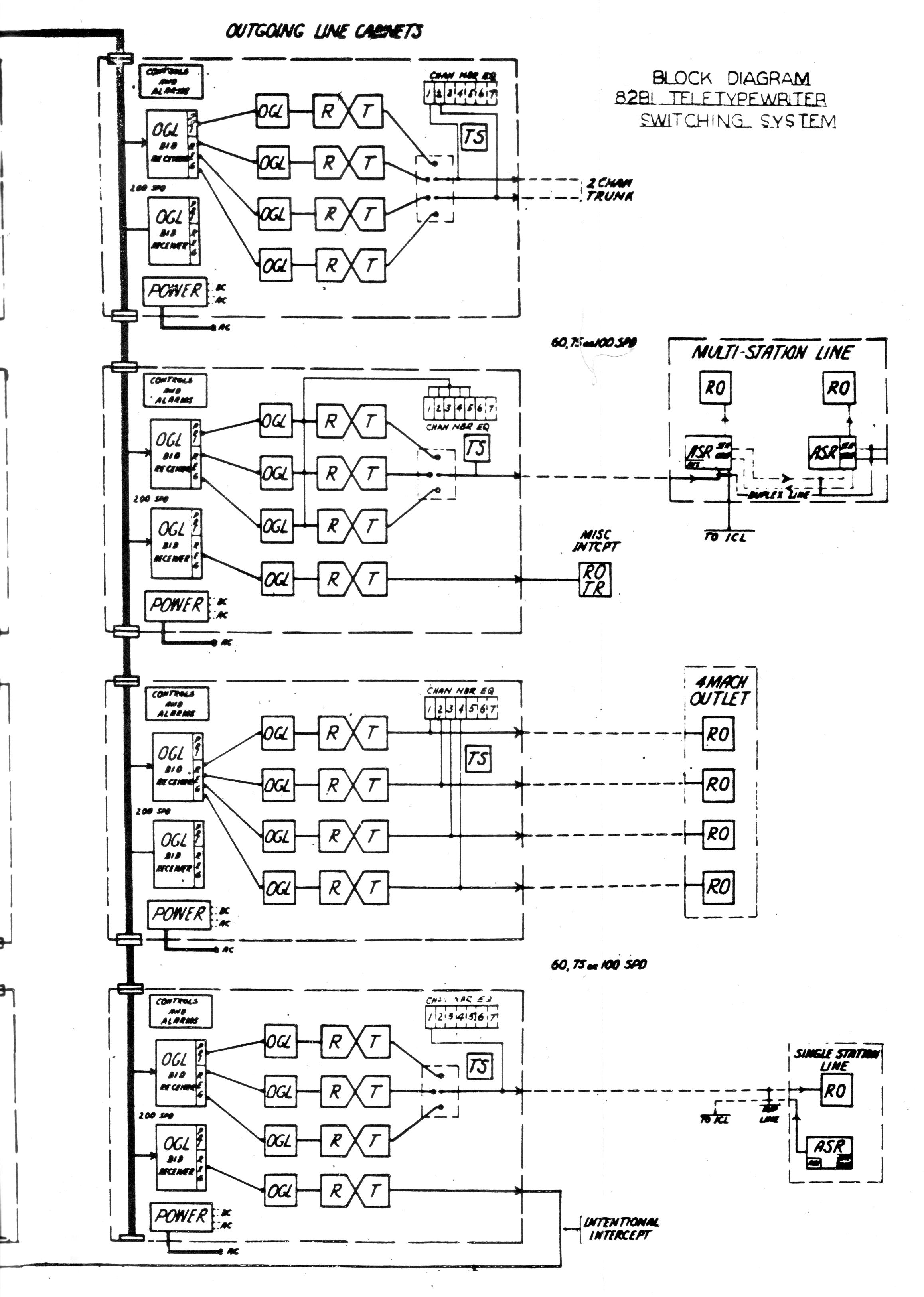 navy 82b1 switching center diagrams photos rh virhistory com 3-Way Switch Wiring Diagram Schematic Circuit Diagram