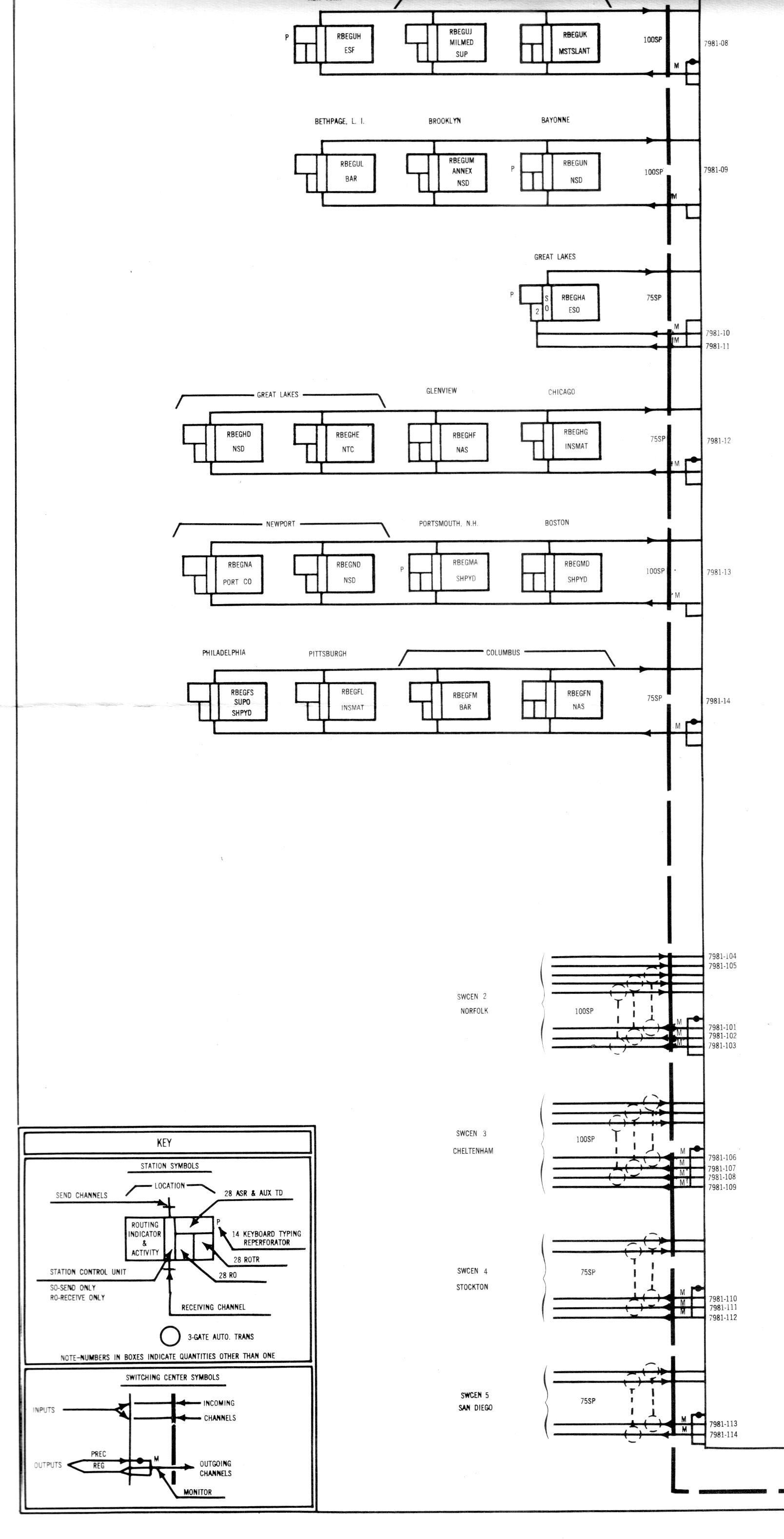 trenton wiring diagrams navy 82b1 switching center    diagrams     amp  photos  navy 82b1 switching center    diagrams     amp  photos