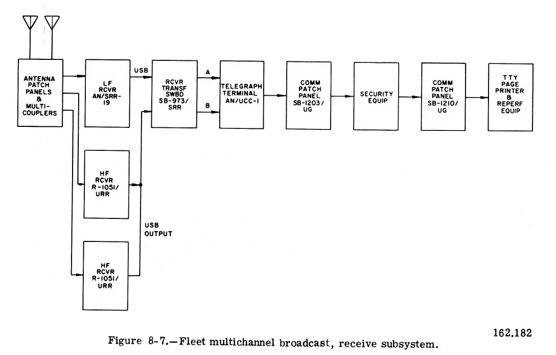 circuit block diagram circuit block diagram