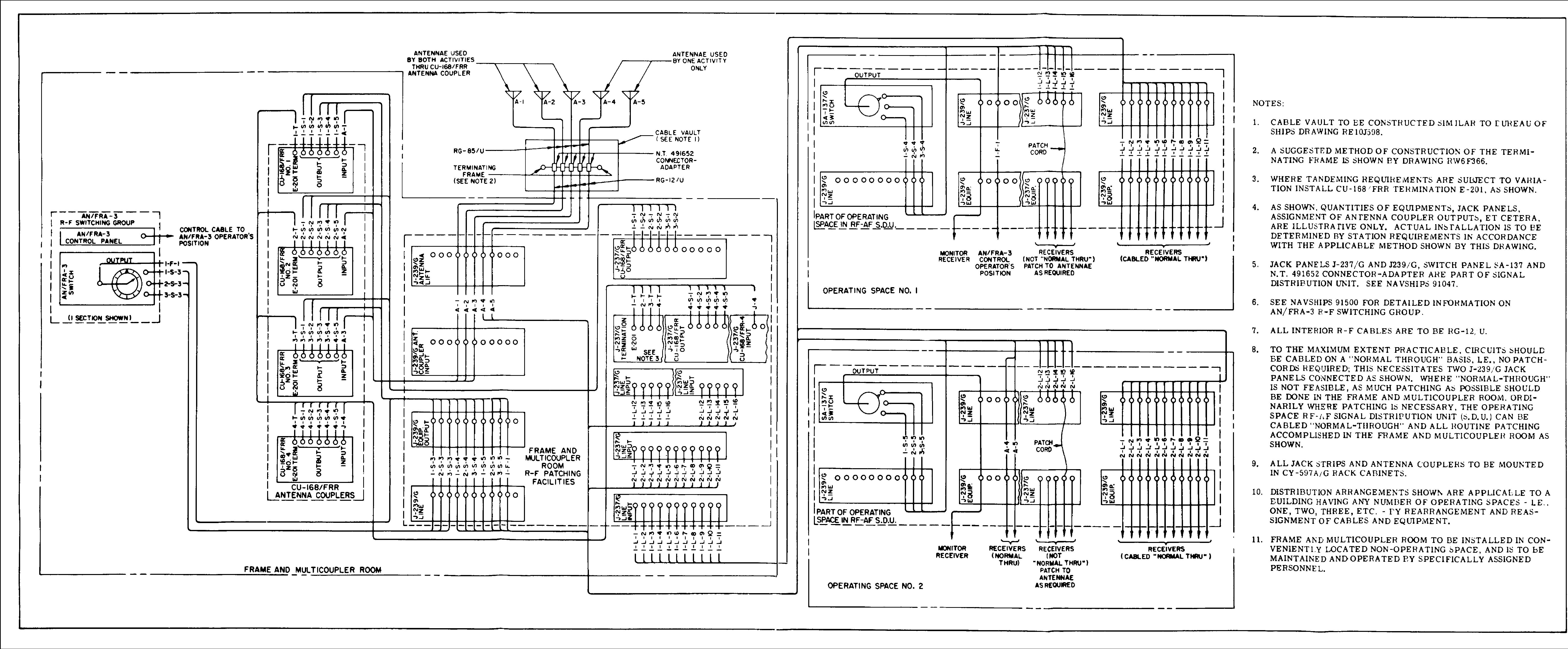 Navy Receiving Rf Patch Panels Switches 1950 S Light Switch Wiring Diagram Distribution