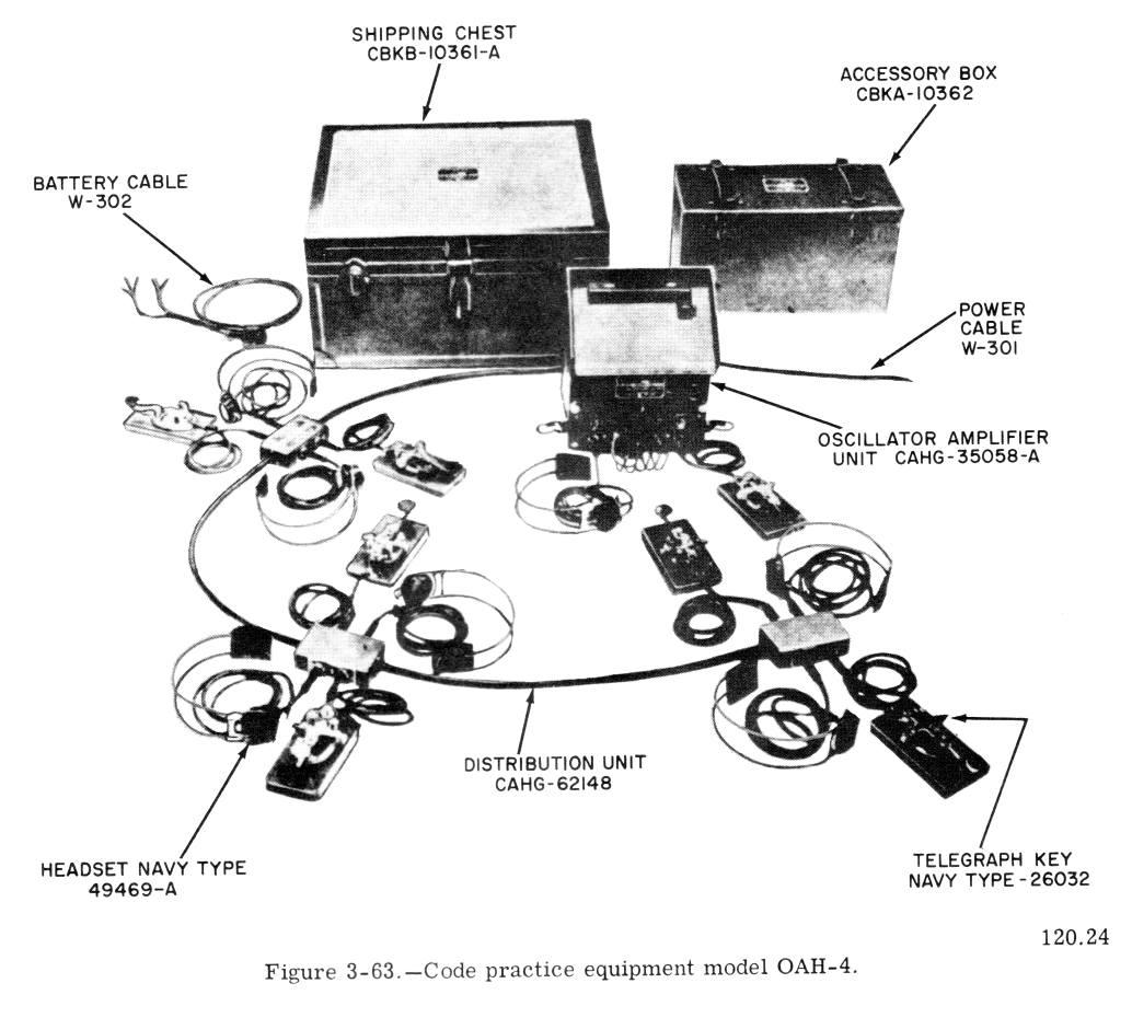morse code  cw  training equipment  u0026 material