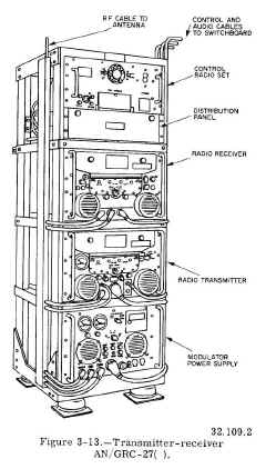 US Navy VHF and UHF Transmitters & Transceivers Uhf Transmitter Schematic on wifi transmitter schematic, vlf transmitter schematic, rf transmitter schematic, cellular transmitter schematic, am transmitter schematic, bluetooth transmitter schematic, television transmitter schematic, hf transmitter schematic, shortwave transmitter schematic, 900 mhz transmitter schematic, elf transmitter schematic, tv transmitter schematic, cw transmitter schematic, radio transmitter schematic, fm transmitter schematic,