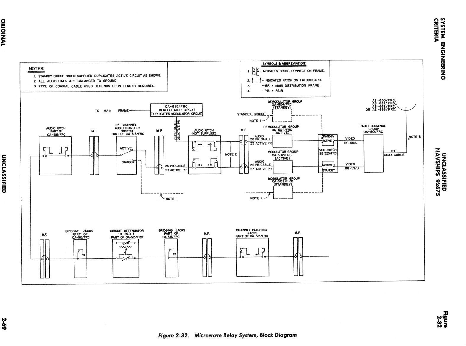 Fm Stereo Transmitter And Receiver Block Diagram: US Navy Communications - Microwave Systems for Inter-site linksrh:virhistory.com,Design
