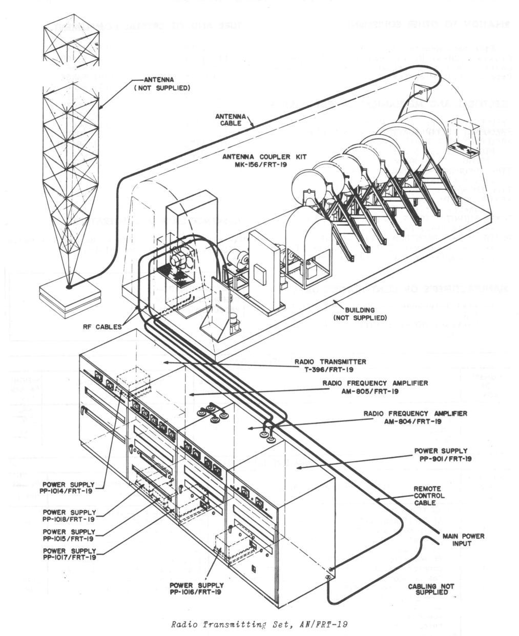 Vlf Transmitter Schematic Diagram  Vlf Radio Schematic, Vlf Metal