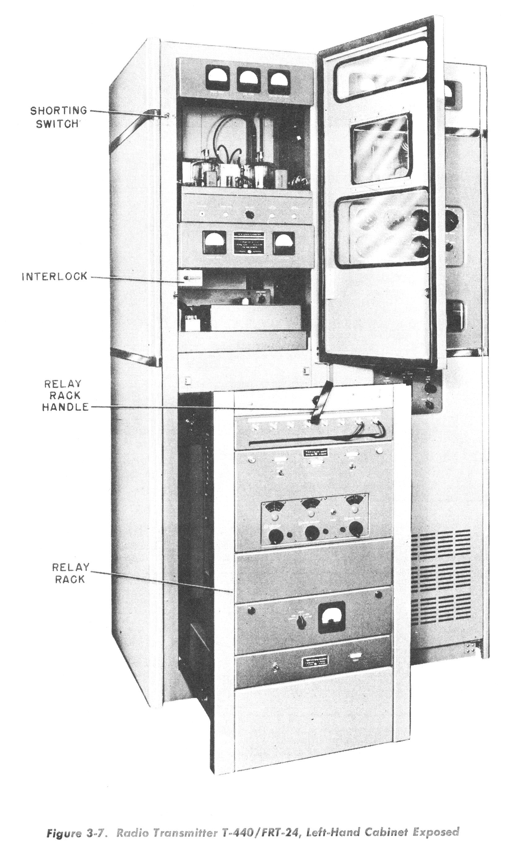 AN/FRT-24 Navy Transmitter